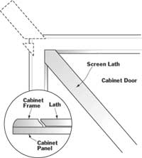 step two for cabinet doors