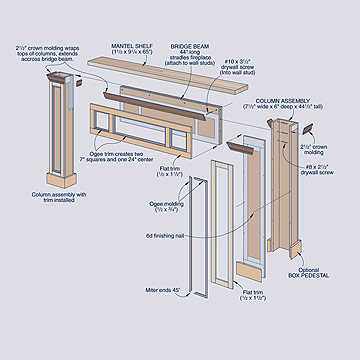 Fireplace Mantel Shelf Plans Free, Free... - Amazing Wood Plans