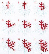 Snowflake embroider how-to