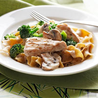Turkey Stroganoff