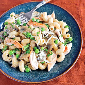 Mushroom Chicken Cream Pasta