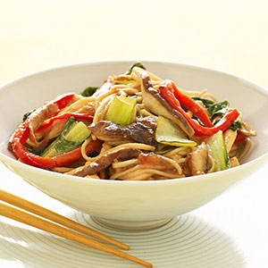 Chicken Stir-Fry with Mushrooms
