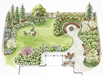 A backyard for entertaining landscape plan for Back house garden design