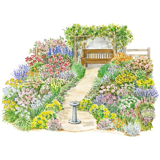 Heirloom garden plan for Cottage garden plans designs