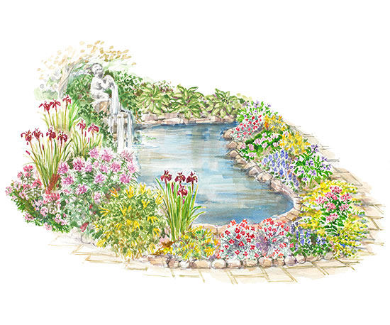 Pondside Garden Plan