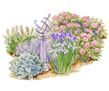 Garden Plans for Cottage Style