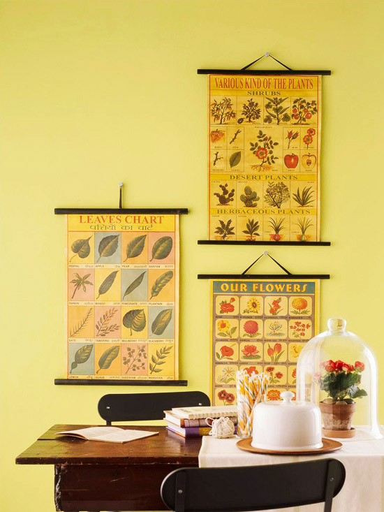 Vintage Poster wall decoration - Wall Decoration Pictures Wall ...