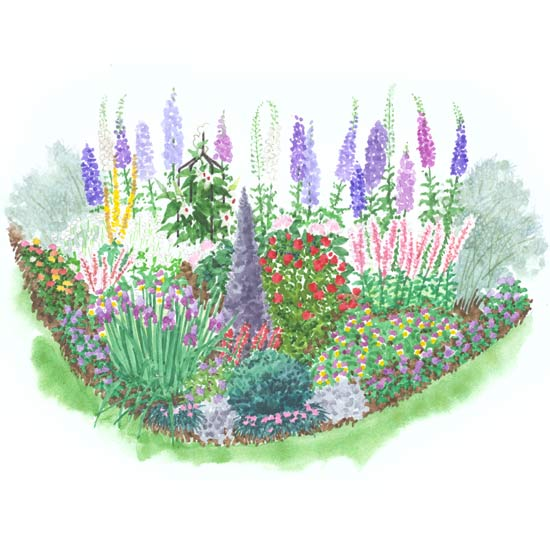 Flower garden layout planner flower garden layout garden plans for Flower garden layout