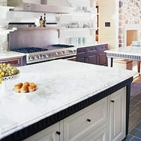 Find the Perfect Countertop