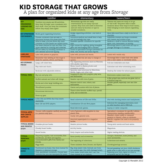 Kid Storage that Grows