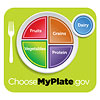 MyPlate for Every Meal