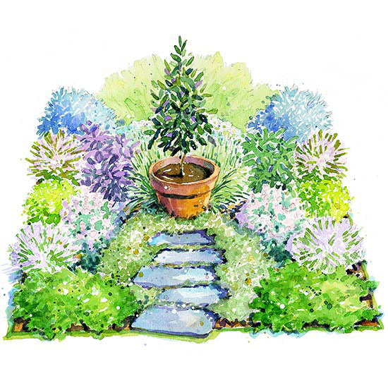 Italian herb garden plan for Easy to care for garden designs