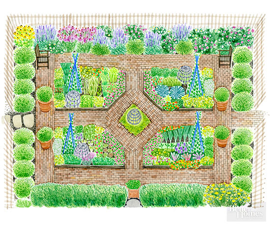 French kitchen garden plan for Kitchen garden design