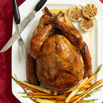 Holiday Roasting Guide for Perfect Turkey