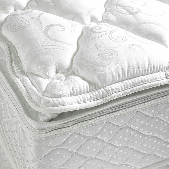 Foam Mattresses Buying Guide