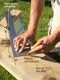 Designing stairs, Mark second rise and run line