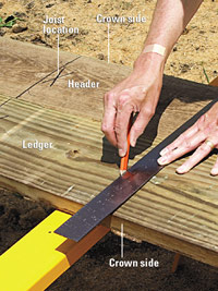 Mark boards for joists