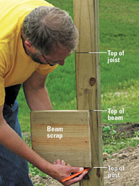 Use beam scrap to measure post height