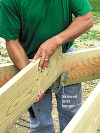 Attach skewed joists hanger