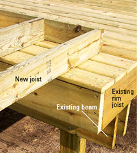 Toenail frame to old deck
