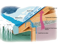 Ice Dam illustration