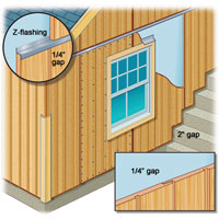 Panel Siding Layout