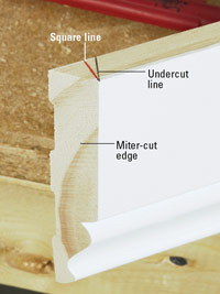 Showing square line and undercut line