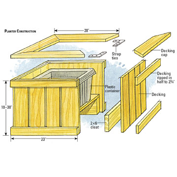 Deck Bench Planter Box