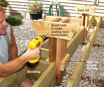 Making Built-in Benches for Your Deck - Custom Touches - How to Design ...