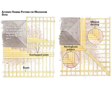 deck framing plan 12x16 deck with stairs plan page 03 how wrap around pool deck plans pictures to pin on pinterest