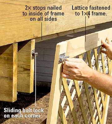 Creating Deck Storage And Hatches Custom Touches How