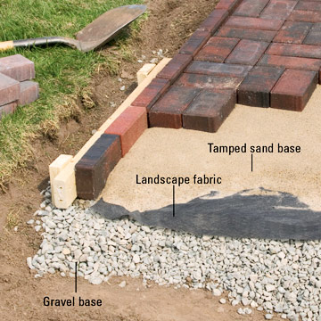 Installing Edging Patio Wall Installation Tips Techniques Patios Walkways Walls