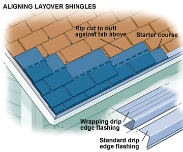 Roofing Over Existing Shingles - How to Install Shingles - Roofing ...