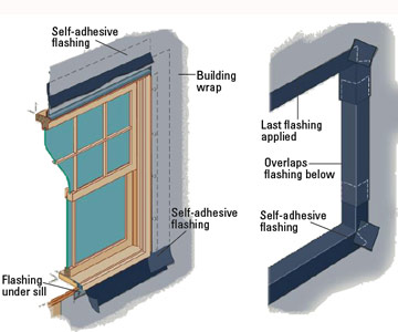 Flashing Around Windows And Doors Planning Your Siding