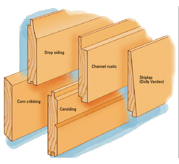 Wood Siding Wood Siding Profiles