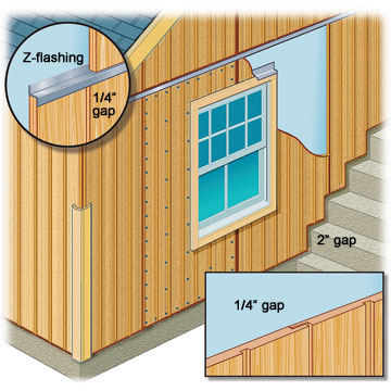 Installing wood siding panels free software and for Horizontal wood siding panels