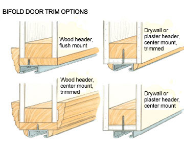 How To Install Bifold Closet Doors. Trimming Options Enlarge Image