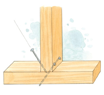 Wall Framing: How to Frame a Wall - Building Interior Walls ...