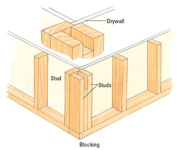 corner framing illustration enlarge image
