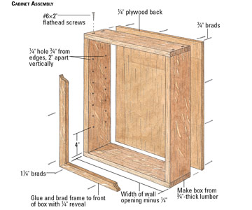 woodworking plans built in cabinets