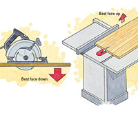 Avoid tearout illustration