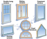 Standard window types