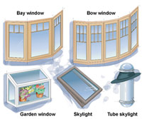 Window combinations and skylights