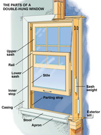 Double-hung window parts