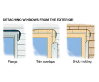 Detaching windows from the exterior