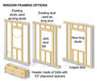 Window framing options