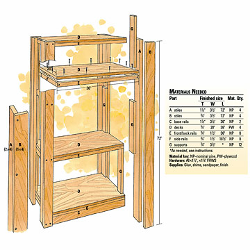 Freestanding Utility Shelf Plans