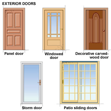 Door types and styles selecting doors windows for your for Different types of patio doors