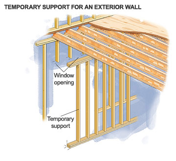 How To Frame A Exterior Wall supporting the ceiling - how to install new windows in your house