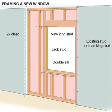 Framing The Window Opening How To Install New Windows In